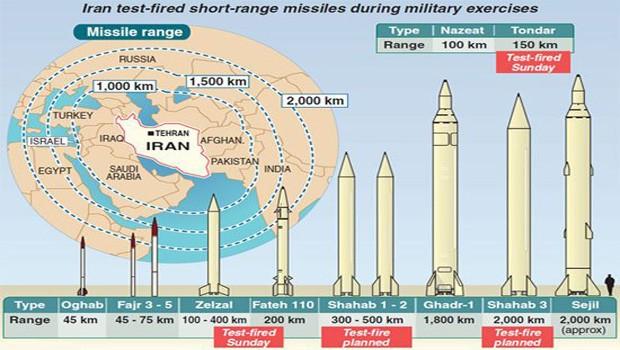 iráni rakéták