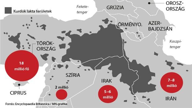 kurdok maps
