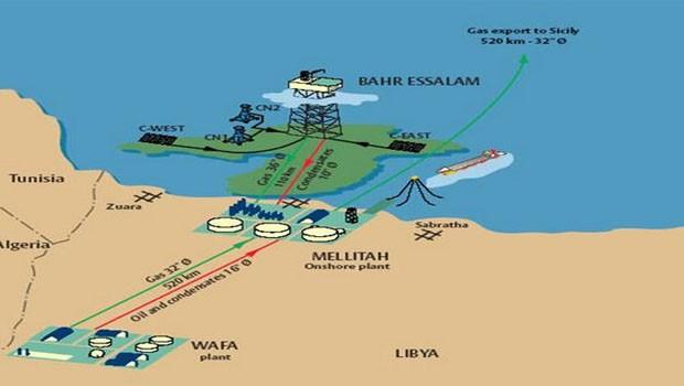melitah oil libya