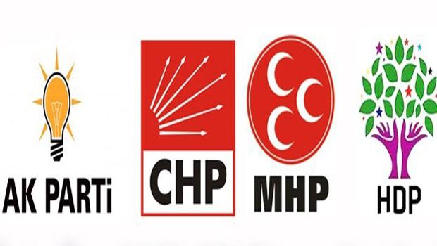 török pártok