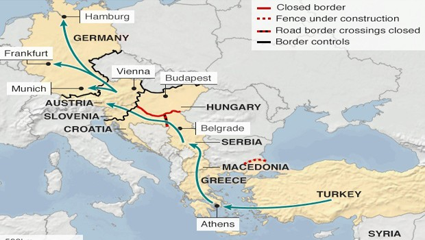 migrációs útvonal