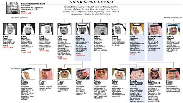 szaúdi család