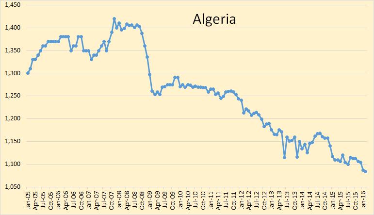 Algeria-1