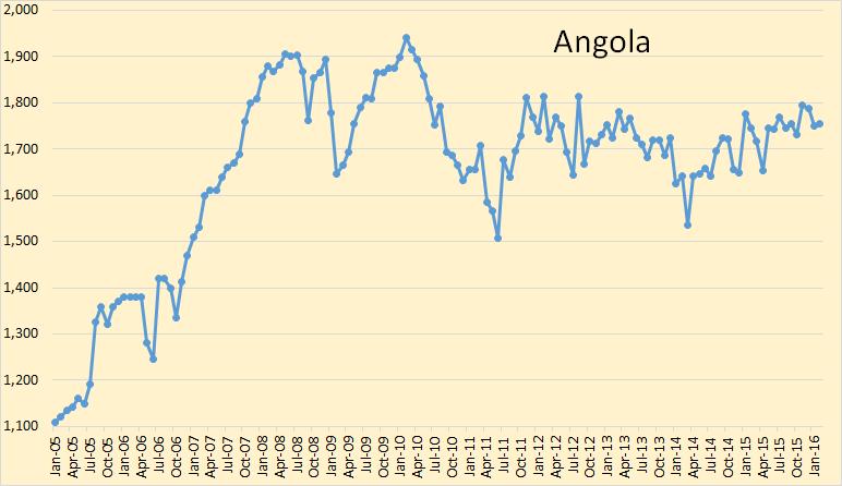 Angola-1