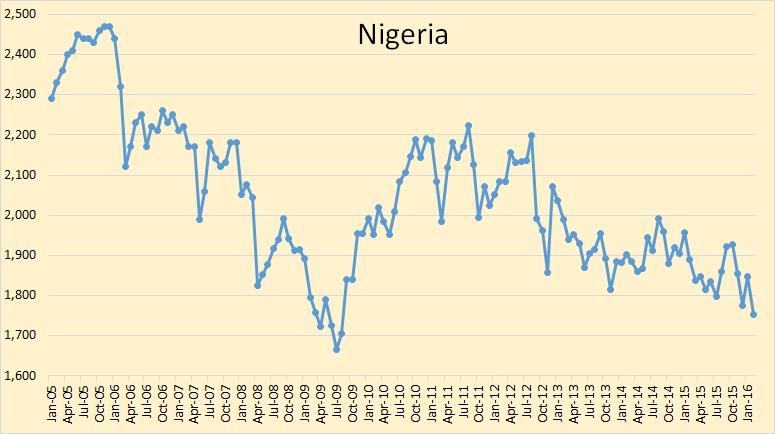 Nigeria-4