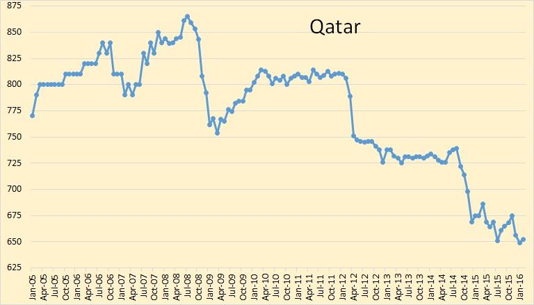 Qatar-3