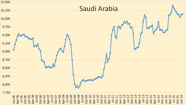 Saudi-Arabia-3