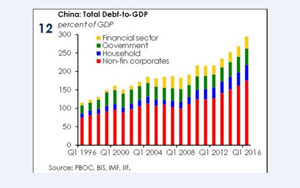 china_debt_2-large_trans++p-SFu3xIvvexbcb9BaXwmykz1ktAVp0Zd4rReKAdrQI