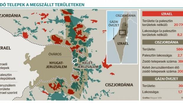 zsidó telepek am egszállt területen palesztina